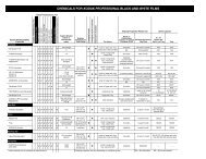 Chemicals for KODAK PROFESSIONAL Black and White ... - 125px
