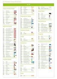 Senderliste - A1.net