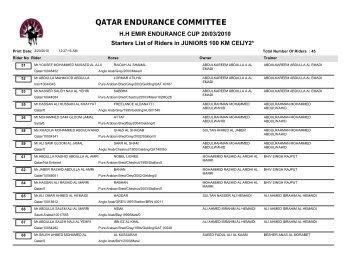 Results of JUNIORS 100 KM CEIJY2 - qatarendurance.com.qa