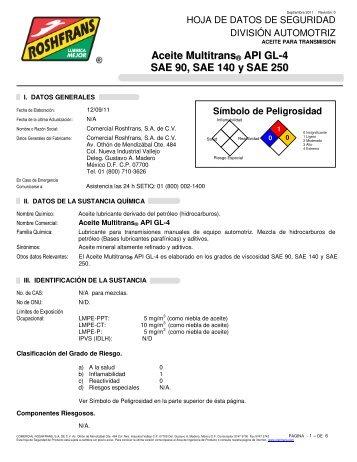 Aceite Multitrans ® API GL-4 SAE 90, SAE 140 y SAE 250 - Roshfrans