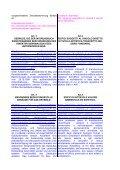 norme di attuazione durchführungs- bestimmungen - gis - Page 3