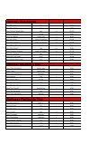 SOORT kleur geur hoogte - Rosamundo - Page 7