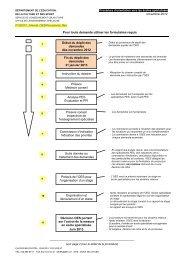 Procédure d´orientation vers les écoles spécialisées (pdf/109Kb)