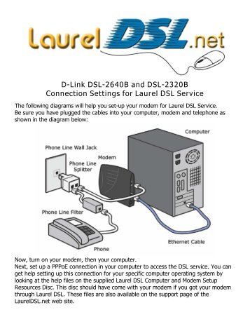 D-Link DSL-2640B and DSL-2320B Connection Settings for Laurel ...