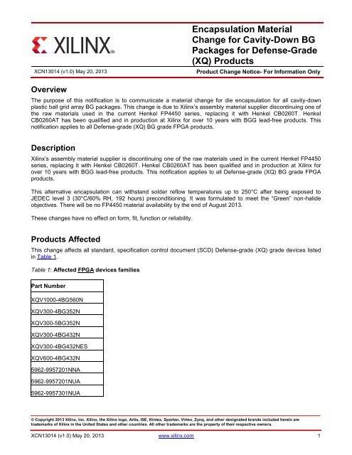 products - Xilinx