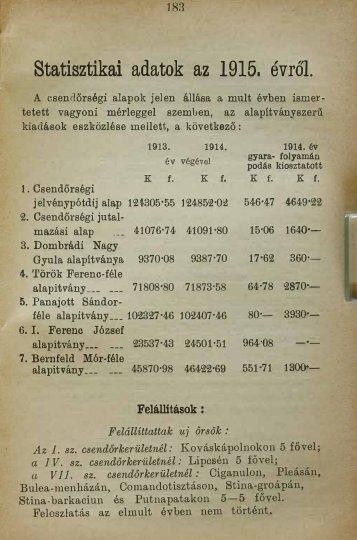 4 Zsebkonyv1916 pp183-240.pdf - Magyar Királyi Csendőrség