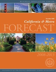 California & Metro - University of the Pacific Business Forecasting ...