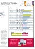 mei 2011 - DIGI-magazine - Page 5