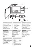 forno combinato microonde + grill microwave oven + grill four a ... - Page 3