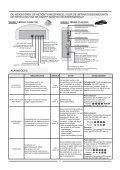 GEBRUIKERS HANDBOEK - Lennox - Page 6