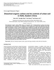 Dissolved organic carbon and its controls of urban soil in Hefei ...
