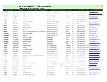 IWVC Directory - TN.gov