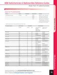 NEN Radiochemicals - Extranet - Page 4