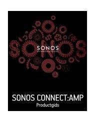 SONOS CONNECT:AMP - Fonq.nl