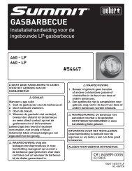 GASBARBECUE - Fonq.nl