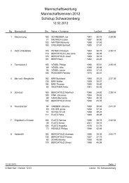 Ergebnisliste Mannschaftswertung - Schwarzenberg