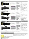 AF-S NIKKOR 400mm f/2.8 G ED - Lens-Club - Page 2