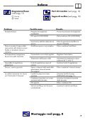 Ecostat E 13146000 Ecostat E 13127000 Ecostat S 13246000 ... - Page 7