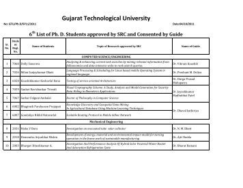 Phd majors list