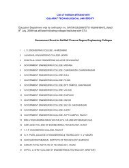 List of Institute affiliated with GUJARAT TECHNOLOGICAL ...