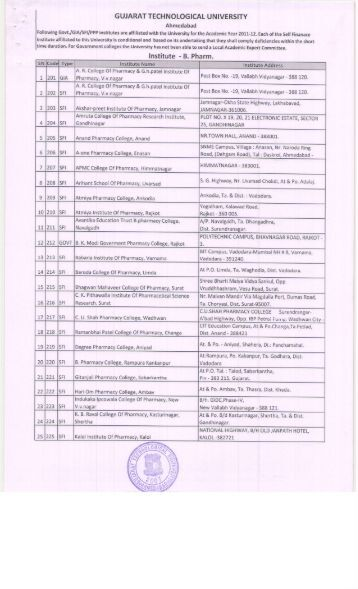 academic degree and gujarat technological university essay Gtu result 2018 | gtu ahmedabad 1st 2nd 3rd 4th 5th 6th gujarat technological university well known as gtu ahmedabad was gtu post diploma degree course.
