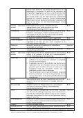 Bijlage Beleids- en Algemene regels (2292 Kb) - Page 3