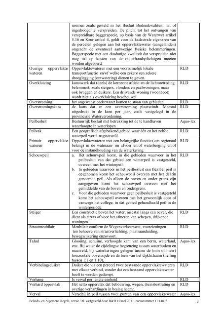 Bijlage Beleids- en Algemene regels (2292 Kb)