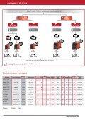 Le Soudage manuel à l'électrode enrobée - Lincoln Electric - Page 5