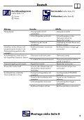 Ecostat 1001 SL 13256000 Ecostat 1001 SL 13254000 - Hansgrohe - Page 3