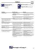 Ecostat 1001 SL 13256000 Ecostat 1001 SL 13254000 - Hansgrohe - Page 7
