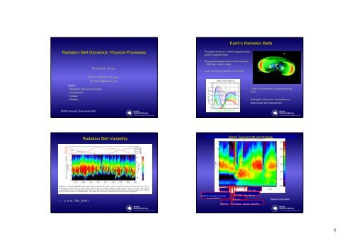Radiation Belt Dynamics - ESA Space Weather Web Server