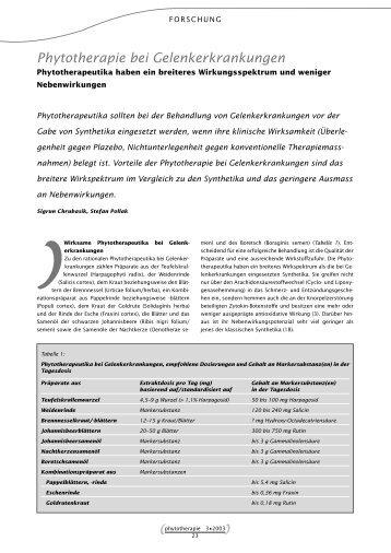 Phytotherapie bei Gelenkerkrankungen - Astral