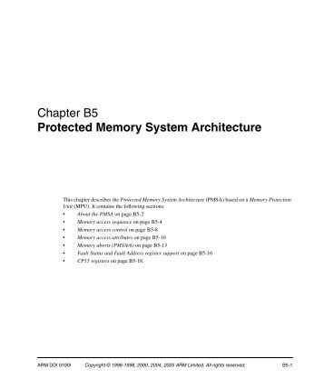 SINGH AVTAR BY PDF ARCHITECTURE DSP