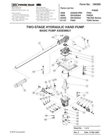 Druck PV 411 Pneumatic/Hydraulic Hand-pump User Manual