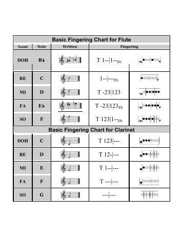 BC quarter tone full fingering chart