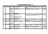 論文賞(PDF:202KB) - 日本土壌肥料学会