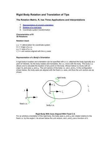 Rigid Body Rotation and Translation of Tips - MAELabs UCSD