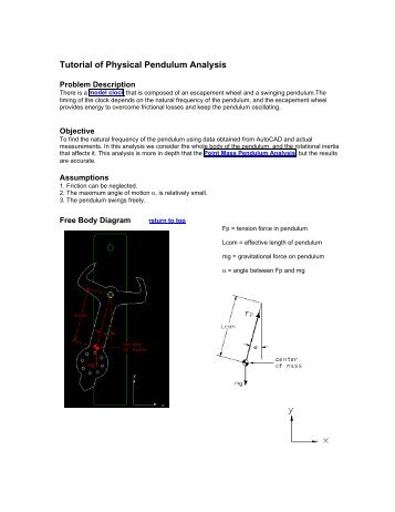 Natural Frequency of a Rigid Body Pendulum - MAELabs UCSD