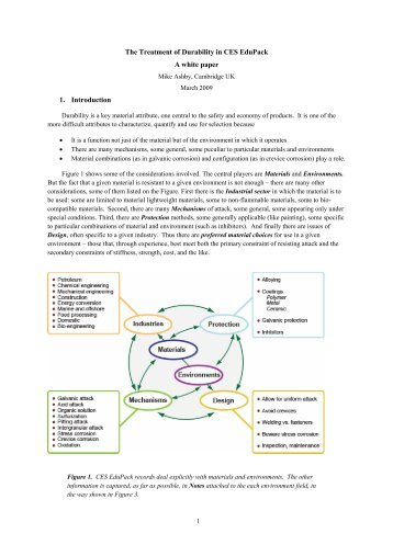 The Treatment of Durability in CES EduPack A white paper 1 ...