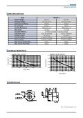 Stepping Motors M42SP-5 - DSCL - Page 2