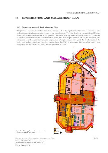 Chapter 10 Management Plan - Archaeological Survey of India