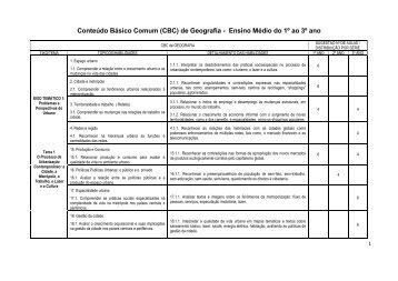 Conteúdo Básico Comum (CBC) de Geografia - Ensino Médio do 1º ...