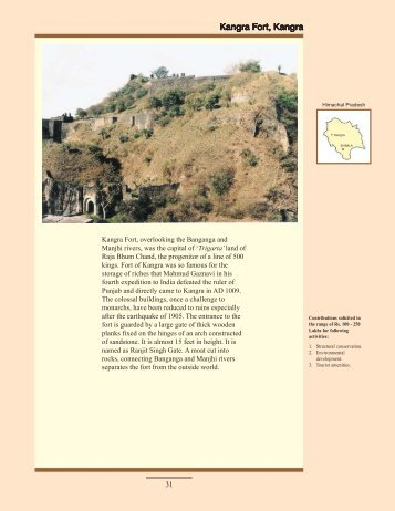 Himachal Pradesh - Archaeological Survey of India