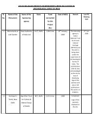 LIST OF THE ASI-NCF PROJECTS ON MONUMENTS UNDER THE ...