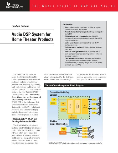 Audio DSP System for Home Theater Products - Texas Instruments