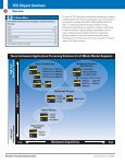 Wireless Terminals Solutions Guide - Texas Instruments - Page 4