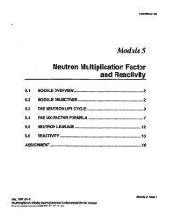 Module 1 to 15 - Canteach
