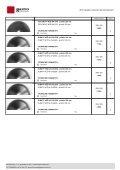 Zařízení a přístroje pro přípravu - Page 5