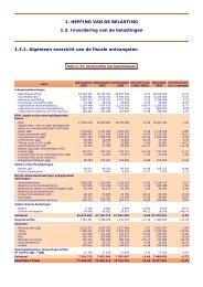1.3. Invordering van de belastingen - Fiscus.fgov.be