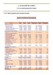 1.3. Le recouvrement de l'impôt - Fiscus.fgov.be